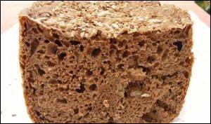 Quel pain est-ce ?
