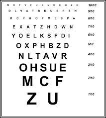 Si vous êtes déjà allés chez un ophtalmologiste, vous avez certainement vu cet étrange poster avec des lettres décroissantes permettant d'évaluer la vision.Comment se nomme cette échelle ?