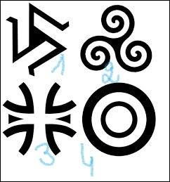 Quel est le symbole de la banque ?