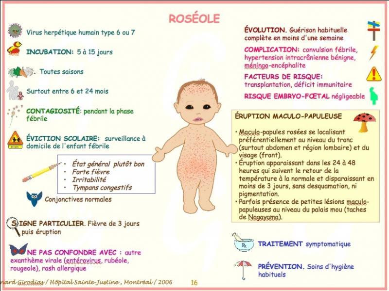 Super Maladies infantiles - Partie 1. Quiz QCM Medecine, Corps humain NU34