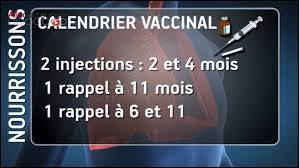 Le vaccin contre la coqueluche existe. Cochez-le dans la liste ci-dessous.