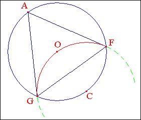 Soit AOF un triangle inscrit dans un cercle, que peut-on dire ?