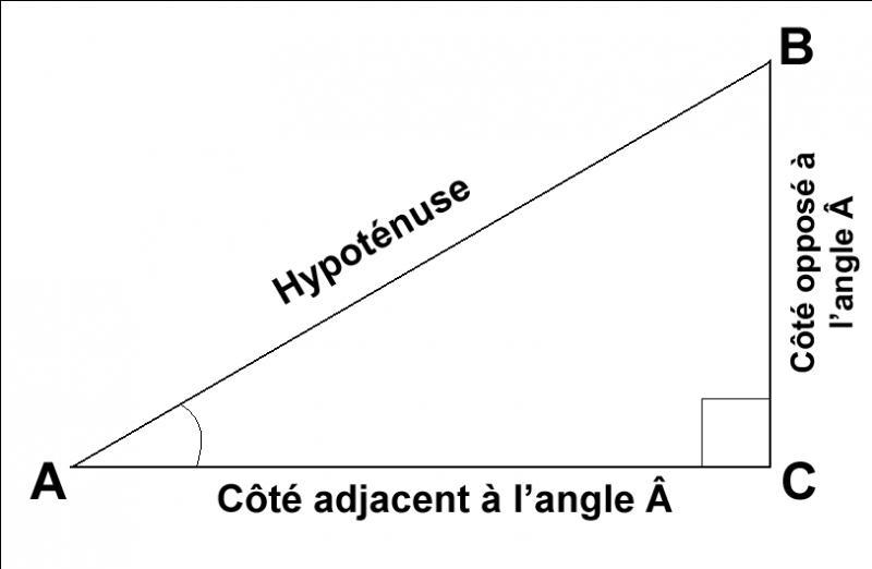 Maths : 4e - Quel théorème permet de savoir si un triangle est rectangle ?
