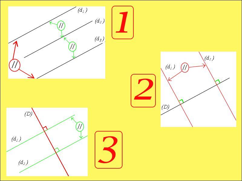 """Maths : 6e - Laquelle de ces images correspond à la propriété """"si deux droite sont perpendiculaires à une même troisième droite, alors elles sont parallèles entre elles"""" ?"""