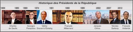 Un président de la République française a déjà démissionné
