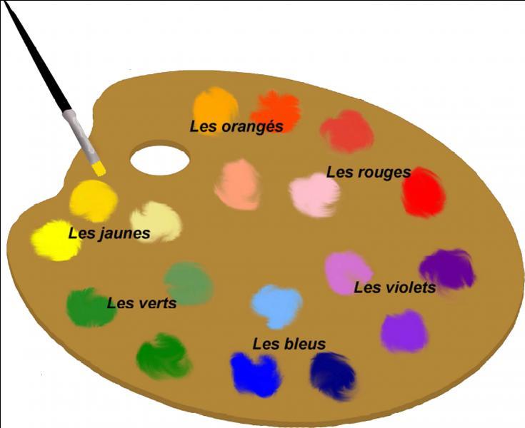Avec quelles couleurs primaires obtiendrez-vous du violet ?