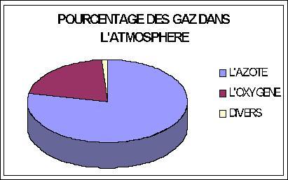 Lecouvreur, Madame Raymonde, gueule !
