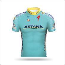 Astana Pro Team, c'est :