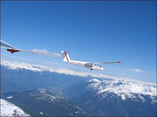 La pratique du vol à voile consiste à exploiter les courants aériens descendants avec un planeur.