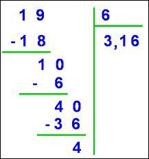 Une opération est un calcul mathématique. C'est aussi un...