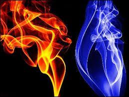 Quels sont les trois signes du zodiaque qui ont pour élément le feu ?