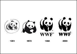 Il est le symbole du WWF.