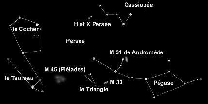 La nuit, lorsque le ciel est dégagé, depuis l'hémisphère nord, l'oeil humain peut apercevoir la galaxie d'Andromède, située à environ 2, 55 millions d'années-lumière de la terre !