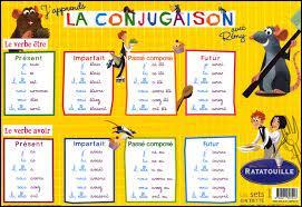 """À quel temps ce verbe est-il conjugué ? """"J'aurai mangé""""."""