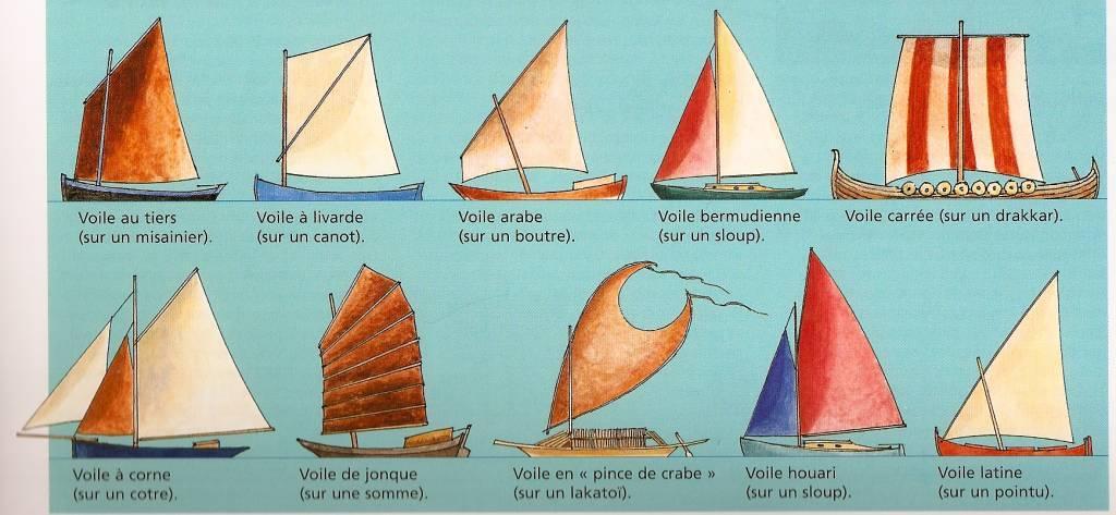 Mode : le port de voiles pour cet hiver