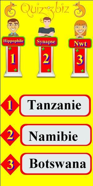 Dans quel pays se situe le Kilimandjaro ? Qui a la bonne réponse ?