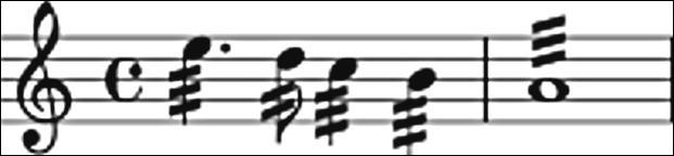 """Voici le signe du """"trémolo"""", la triple barre grasse oblique. Que faut-il faire ?"""