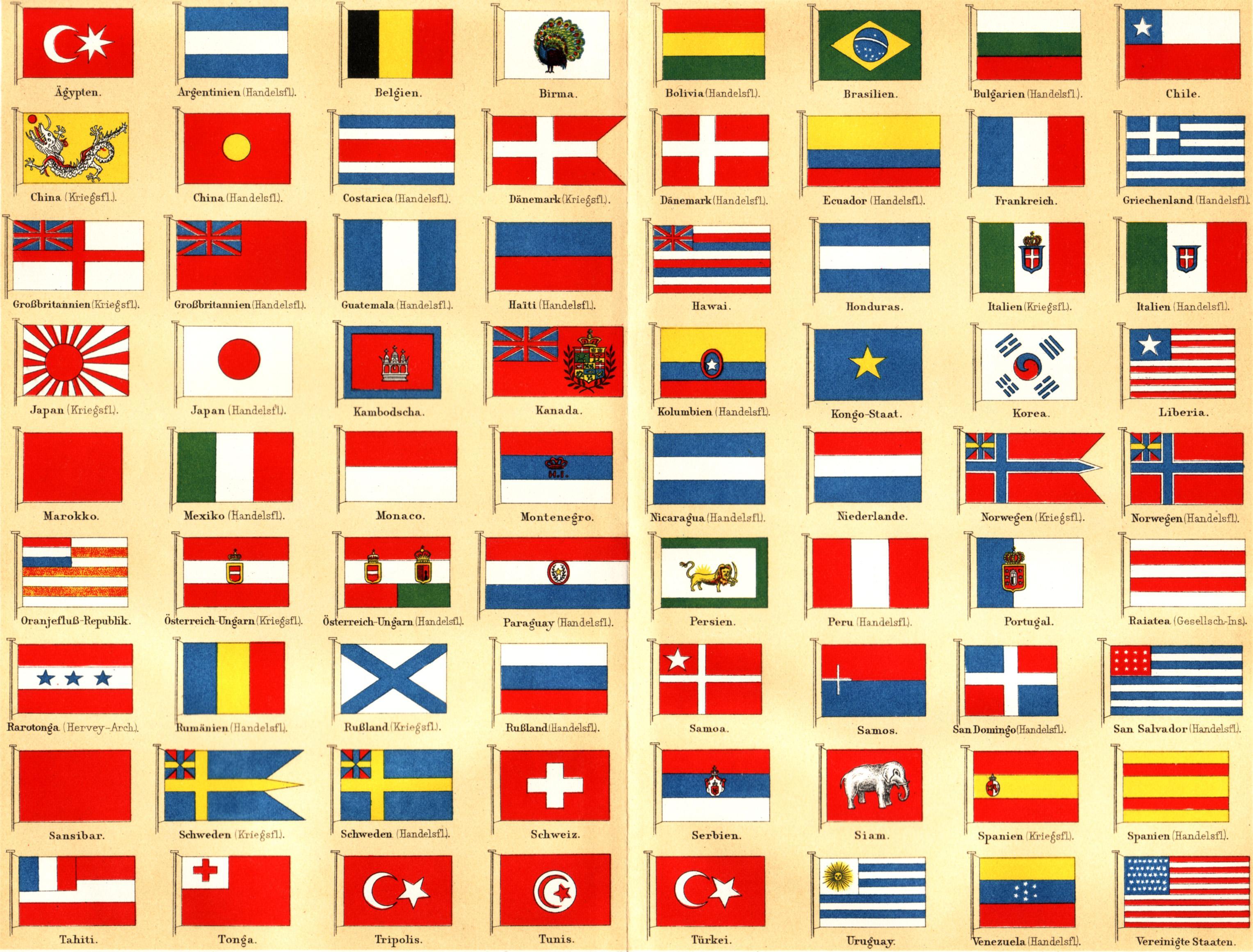 Les drapeaux de l'Europe - 2