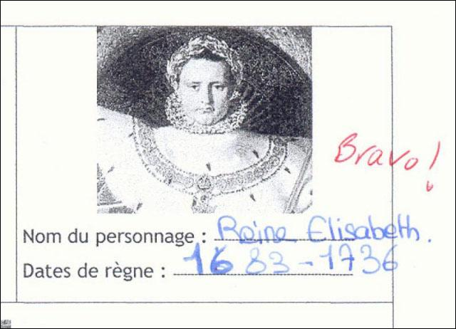A quelle dynastie appartient la reine Elisabeth II d'Angleterre ?