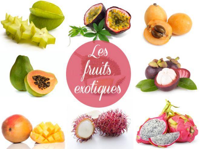 Quizz les fruits exotiques quiz decouvertes plantes for Noms de plantes avec photos