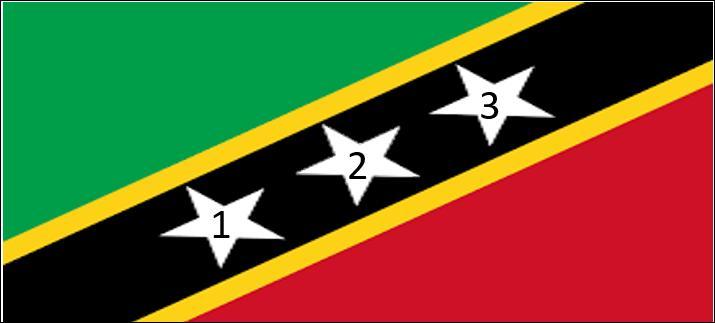 Laquelle de ces étoiles est de trop sur le drapeau de Saint-Christophe-et-Niévès ?