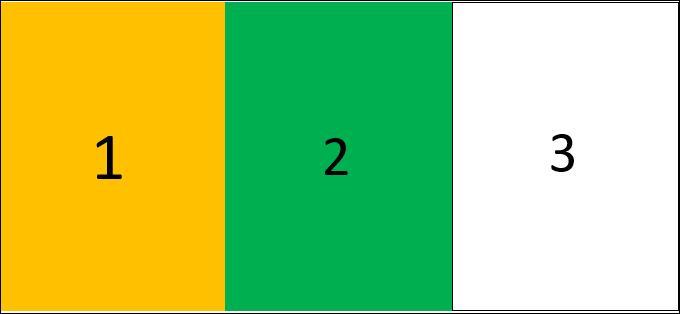 Laquelle de ces bandes du drapeau de la Côte-d'Ivoire est à la bonne place ?