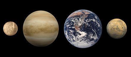 Quelle planète n'est pas gazeuse ?
