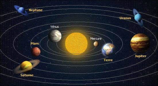 Combien de planètes compte la Voie lactée ?