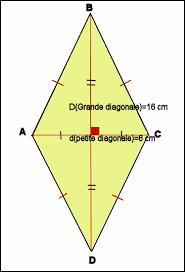 La grande diagonale (D) d'un losange mesure 40 cm, l'aire (A) de ce losange mesure 200 cm². Quelle est la mesure, en cm, de la petite diagonale (d) ?