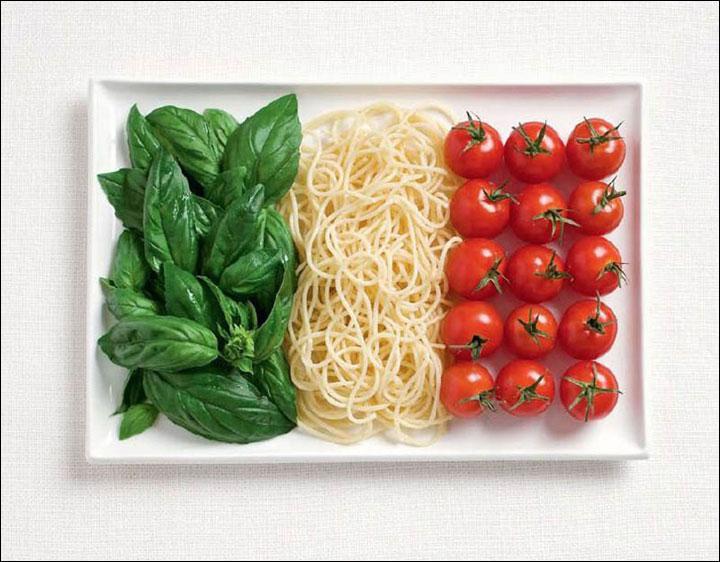 Basilic, pâtes et tomates. C'est tout simplement les couleurs de la pizza. Oups, pizza c'était peut-être un trop gros indice. C'est pas grave, il représente quand même un pays ; mais lequel ?