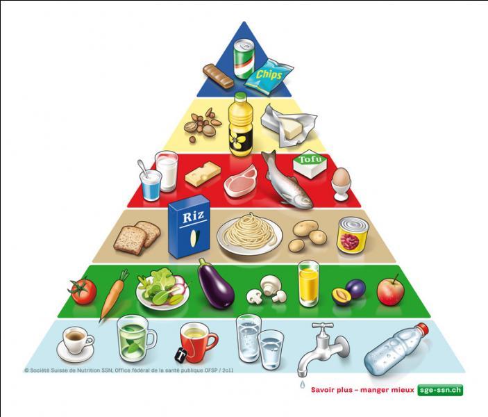En tant que diabétique, dois-je avoir une alimentation particulière ?