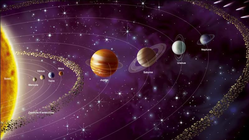 Les planètes du Système solaire sont :