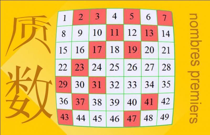 MATHÉMATIQUES : Les nombres 253 et 21 sont-ils premiers entre eux?