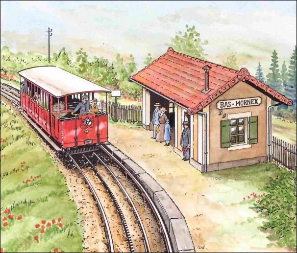 En quelle année est ouverte la première ligne du chemin de fer du Salève ?