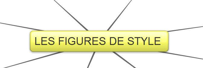 Quizz BREVET/BAC Français : Figures de style - Quiz Bac