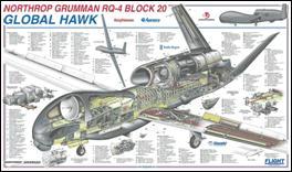 """XXe siècle - Le premier vol d'un avion sans pilote, le """"Global Hawk"""", eut lieu le..."""