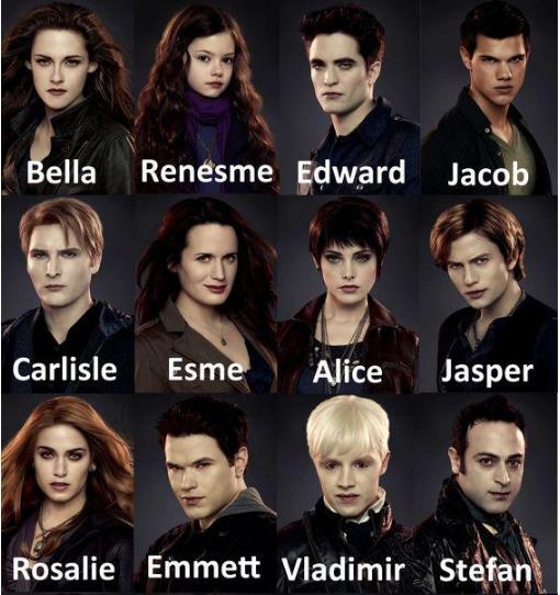 Twilight – Quel personnage es-tu ?