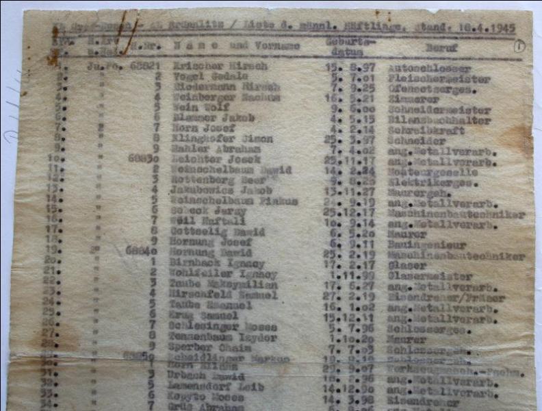 Qui a sauvé des milliers de Juifs ?