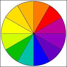 Quelle couleur préfères-tu ? Le :