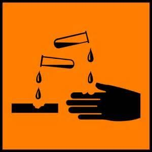 Les pictogrammes de sécurité (chimie)