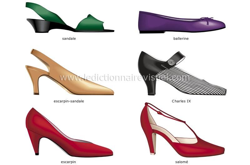 Quelle chaussure êtes-vous ?