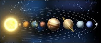 Les planètes tournent autour du Soleil circulairement.