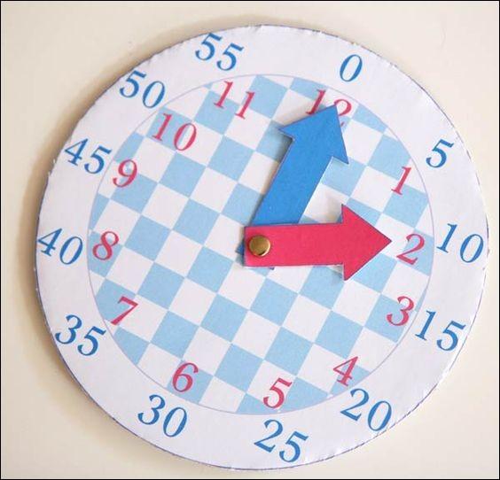 À quelle heure retournes-tu en classe pour les cours de l'après-midi ?