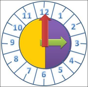 À quelle heure a lieu la récréation de l'après-midi ?