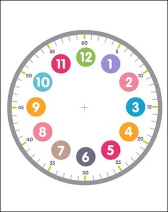 Sur ce cadran, des chiffres sont dans des cercles colorés. Que représentent-ils ?