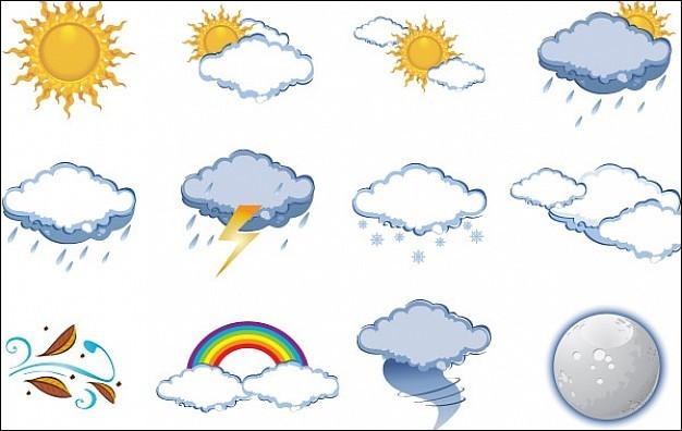La météo qui vous plaît le plus :