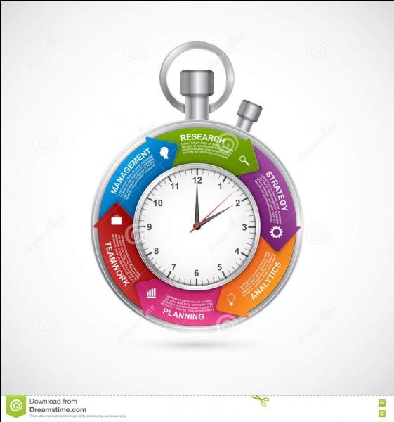 Combien de temps consacres-tu au sport par semaine ?