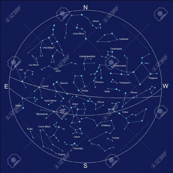Les constellations sont des images...