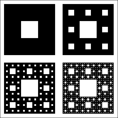 Qu'est-ce qu'un nombre au carré ?