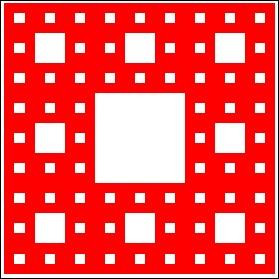 Laquelle de ces propositions peut à la fois faire état du carré ou du bol ?